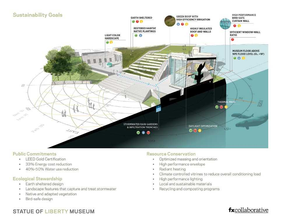 Graphic showing stairs, animals, water and trees